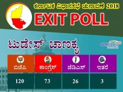 Karnataka Assembly Elections 2018 Exit Polls Results Todays Chanakya
